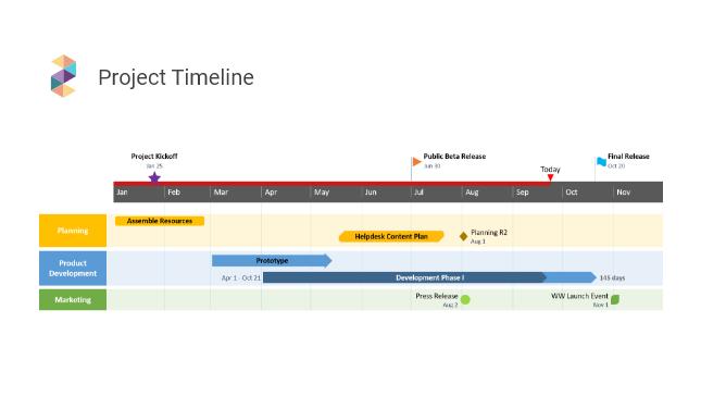 Office Timeline Crack Activation Key Download 2021